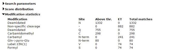 modification statistics from error tolerant search