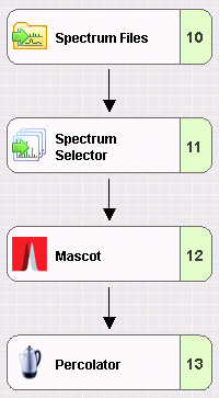 Proteome Discoverer workflow